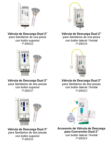 b7d2ff3e7547 Cómo elegir la Válvula de Descarga para tu Sanitario | Coflex México